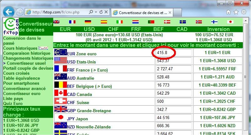 Valeur De L Euro En Francs